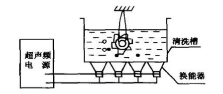 微波炉构造原理图解