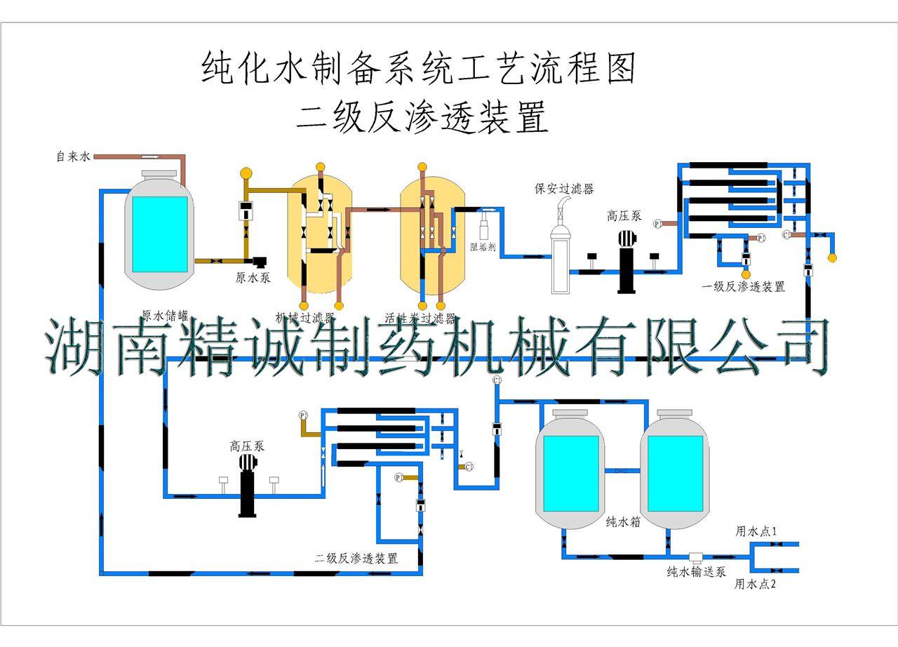 海水淡化技术:非加压吸附渗透海水淡化法